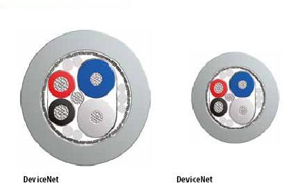 进口通信电缆 Dev iceNet总线电缆