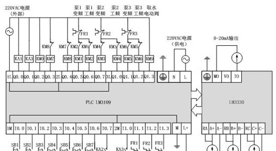 PLC在港口门座式起重机控制系统中的应用