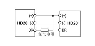 海浦蒙特HD20变频器在纺纱机械上的应用