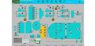 基于VPN与OPC的污水处理厂远程监控系统