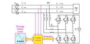 静止无功发生器SVG技术说明
