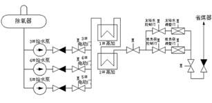 英威腾CHH100高压变频器在电力行业的应用