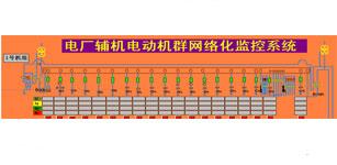 基于MCGS电动机群通信系统设计