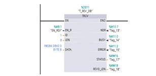PLC控制系统中的网络技术