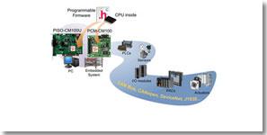 泓格科技发布新产品——PCMCM100- D