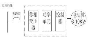 级联式多电平高压变频器的研究与仿真
