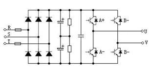 高压变频器在立磨循环风机上的应用