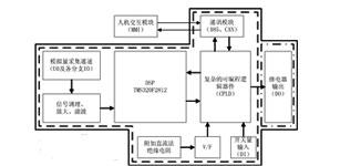 智能低压集中选择性漏电保护测控装置研究