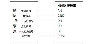 海浦蒙特HD50高性能矢量控制驱动器在涂布机上的应用