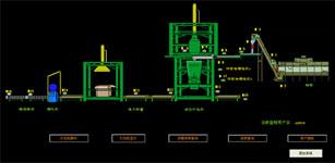 基于罗克韦尔Flex Logix 5434的单联液压打包系统的设计