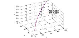 基于机器视觉的无人机运动估计