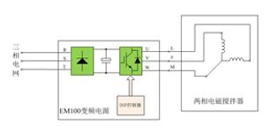 吉泰科EM100变频电源在冶金行业电磁搅拌系统中的应用