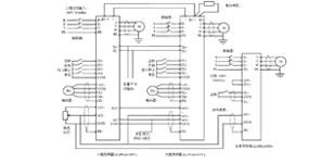 AlPHA 6300V变频器 在蒸呢机中的典型应用