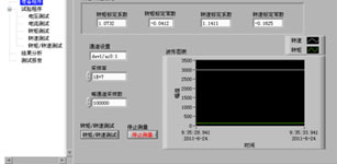 基于PCI-9846H的死区时间引起的电压波形畸变的研究