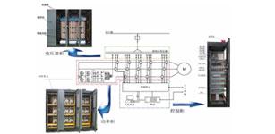 利德华福高压变频器在管状带式输送机上的应用