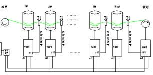 四方V360系列变频器在直进式拉丝机的应用