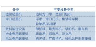 2013起重行业市场研究报告