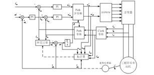 异步电机转子电阻在线辨识的研究