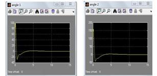 二级倒立摆系统的LQR控制仿真