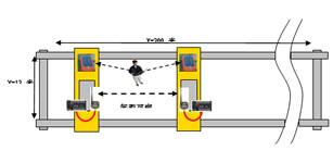 桥式起重机联动中的无线信号联锁应用介绍