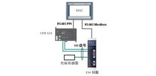 基于E10驱动器内置色标捕捉定长定位功能的贴标机控制方案