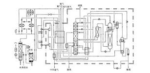西门子电机在某气体公司中的应用