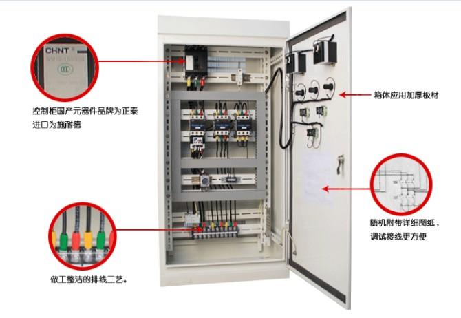 宇恒电气YH系列星三角启动柜是集我公司多年生产、应用控制的经验,经专家反复论证,优化线路,精心设计而成,其中多种电路是当前国内最先进的控制线路。根据不同的需要,设置了液位控制型、压力控制型、温度控制型、时间控制型、空调联控型、潜污泵专用型及消防控制型等七大类型,并具有主回路短路、缺相、过载、过流及增加专用泵的泵体泄漏、定子绕组的超温等保护功能。另外,各型又分单控型,多泵主用、备用互控型,主、备控型产品都具备故障时主用泵自动切除,备用泵自动投入无水停机、自动交换轮换、超水位停机报警等功能。