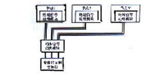 基于插入型重复控制器的直线伺服系统设计