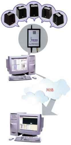 电力设备在线温度监测预警系统