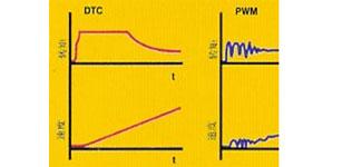 抽油机智能DTC节电装置应用研究