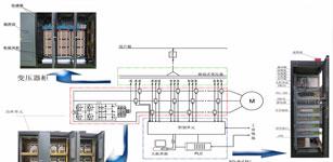 低压滤波型四象限高压变频器在矿井提升机上的应用