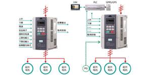 麦格米特MV600L变频器在建筑机械上的应用