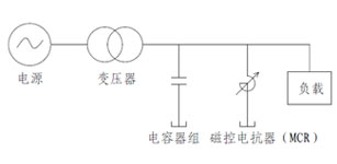 MCR型SVC动态无功补偿技术在长庆油田的应用研究
