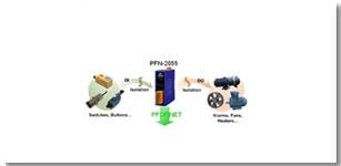 泓格科技PFN-2055工业以太网网络协议