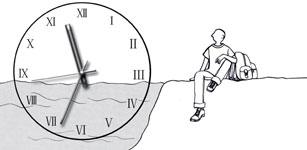提高工作效率的时间管理方法