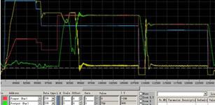 台达油电伺服驱动器VFD-VJ多组PID控制方式的应用