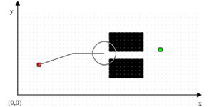 自主移动机器人路径规划的算法研究