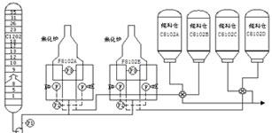 高压变频器在焦化辐射进料泵中的应用
