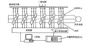 合康HIVERT-Y06/173高压变频器在除尘风机中的应用