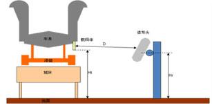 图尔克RFID产品在汽车焊装车间机械化输送系统中的应用