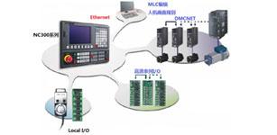 台达NC300数控系统在无人车间的应用