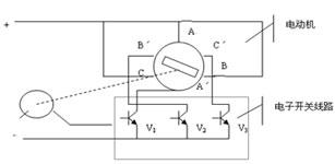 无刷直流电机速度闭环系统的仿真