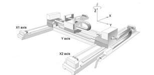 ACS运动控制支持真正的龙门系统