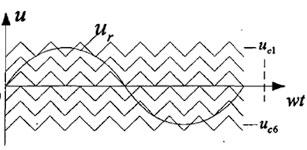 联级型光伏逆变器系统的研究