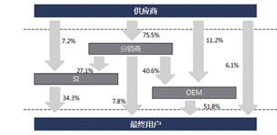2014中国低压变频器市场研究报告