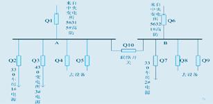 矿井高压电网故障定位系统算法研究进展