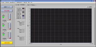 基于LabVI EW 实时温度采集系统的设计