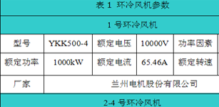 高压变频器在球团厂环冷风机上的应用