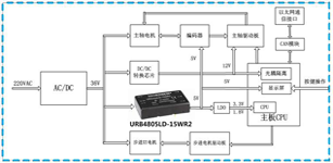 DC/DC电源模块在绣花机控制系统中的应用