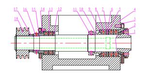 数控机床主轴部件新设计